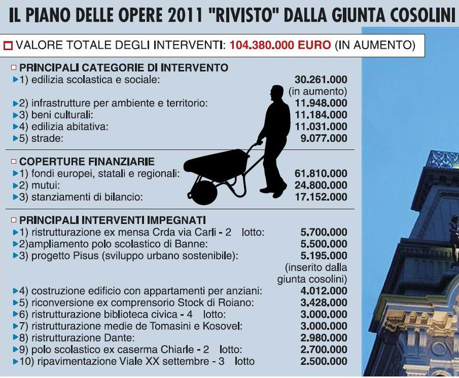 Sei Scarpa Sei Lotto Tassellu Lotto Calcio Scarpa Tassellu Lotto Calcio 5jqRL4Ac3